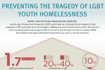 21 Dramatic Homeless LGBT Youth Statistics