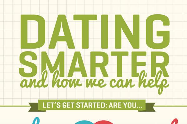 Dating i Bangalore puber