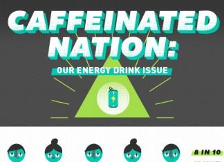 23 Energy Drinks Consumption Statistics