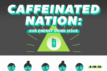 23 Extraordinary Energy Drinks Consumption Statistics