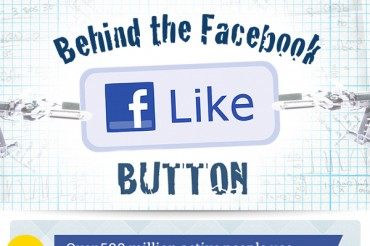 24 Facebook Like Button Statistics