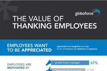 25 Great Boss Appreciation Quotes
