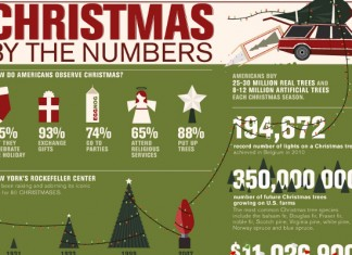 26 Christmas Messages for Kids