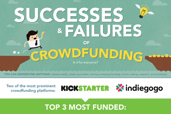3 Greatest Success Stories from Crowdfunders