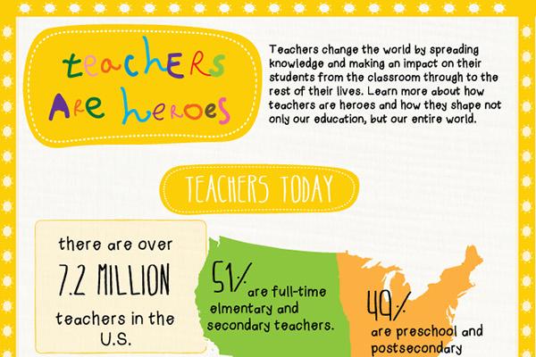 33 Thank You Messages for Teacher | BrandonGaille.com