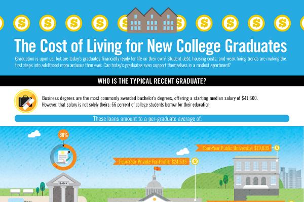35 Best College Graduation Card Messages Brandongaille Com