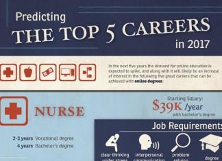 36 Congratulations on New Job Quotes