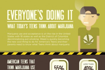 44 Uncommon Teenage Runaway Statistics