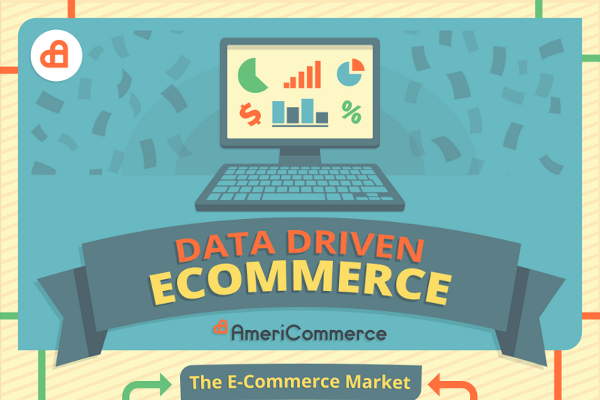 45 Ecommerce Statistics that Will Help You Sell More Online