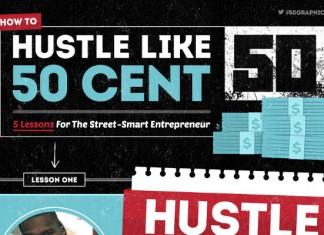 5 Entrepreneurial Lessons from 50 Cent