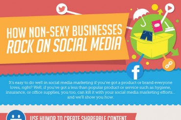 7 Examples of Unique Social Media Campaigns