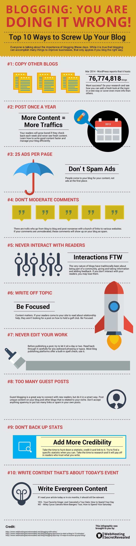 Avoid-When-Blogging