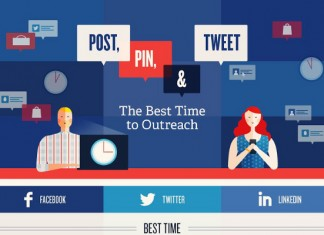 Best Times to Post Social Media Updates
