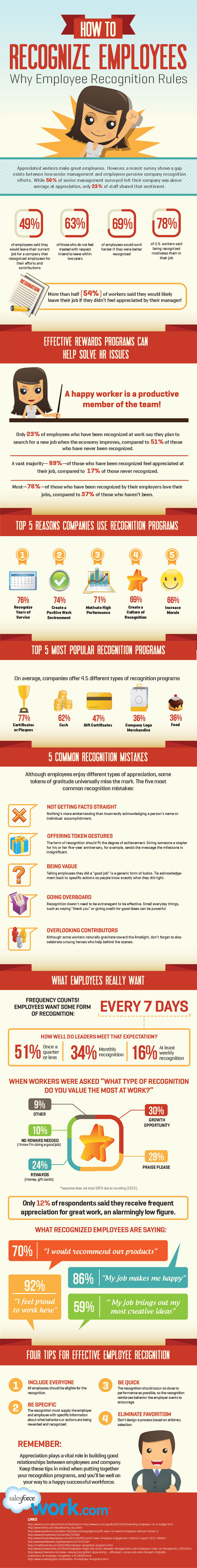 Best Ways for Employee Appreciation