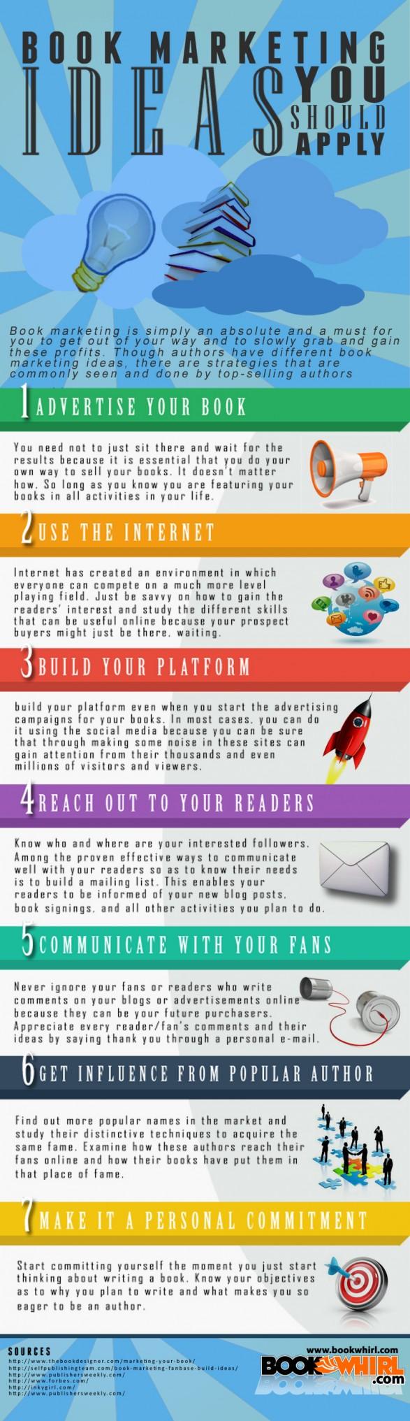 Book Marketing Steps