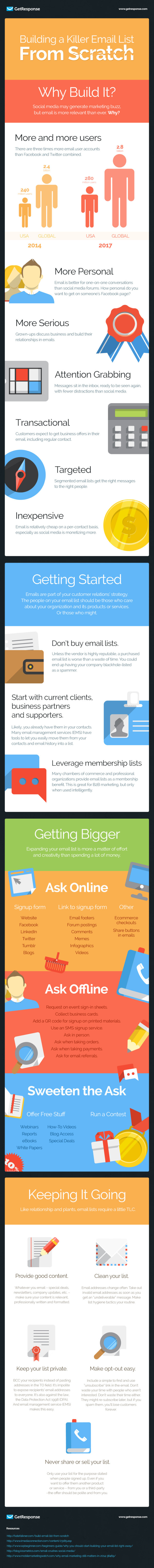 Building-an-Email-List