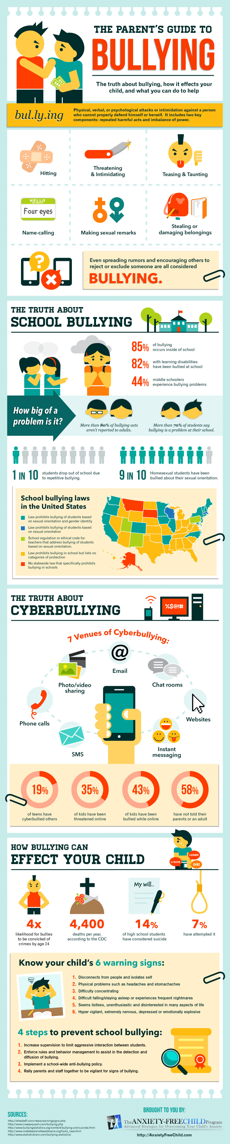 Bullycide Statistics in School