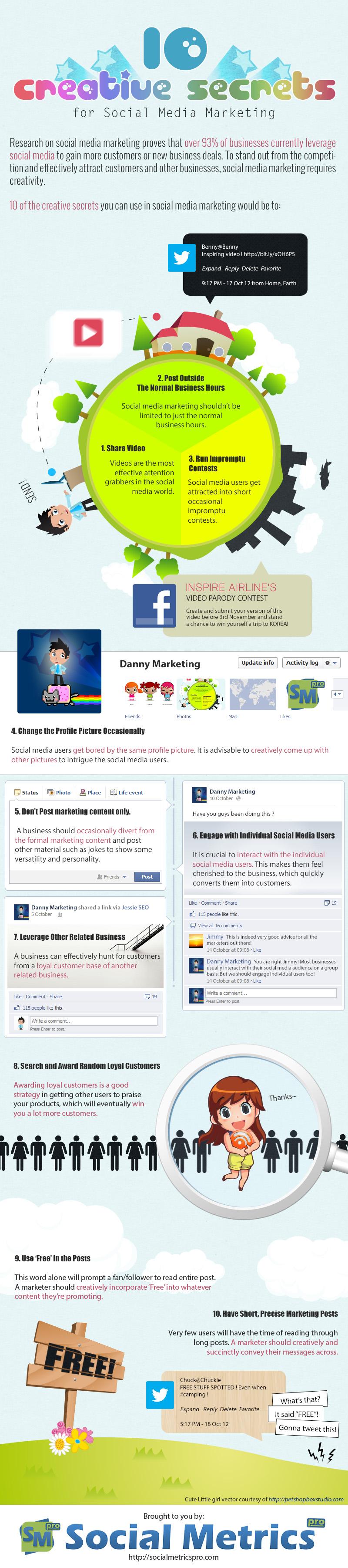 Creative Secrets for Marketing on Social Media