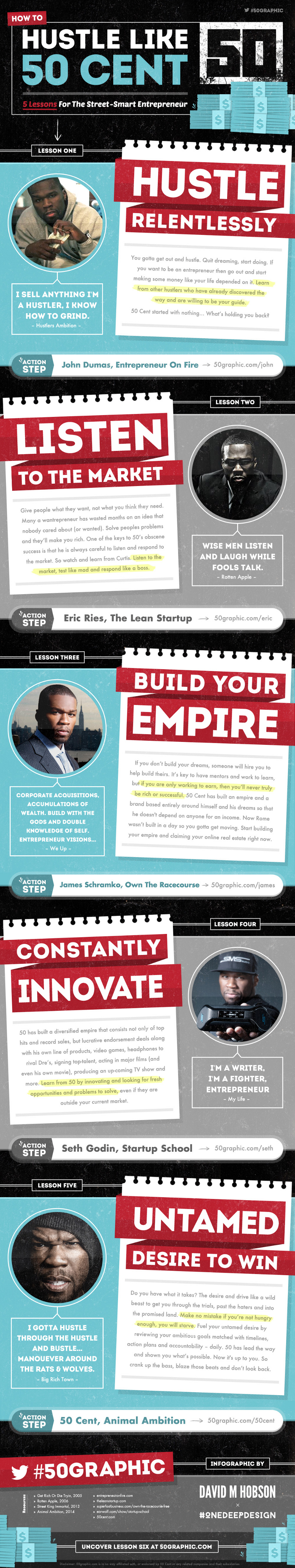 Entrepreneurial-Lessons-from-50-Cent