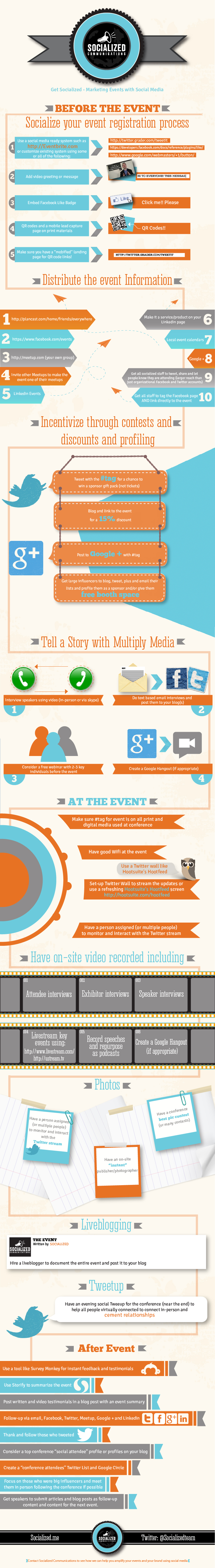 Event Marketing and Preparation