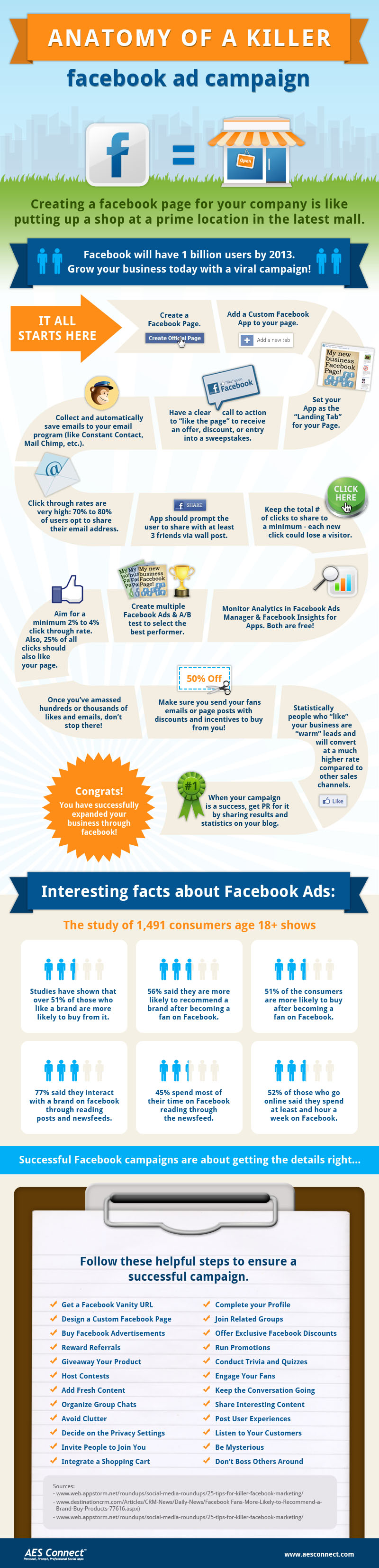Facebook Advertising Statistics and Facts