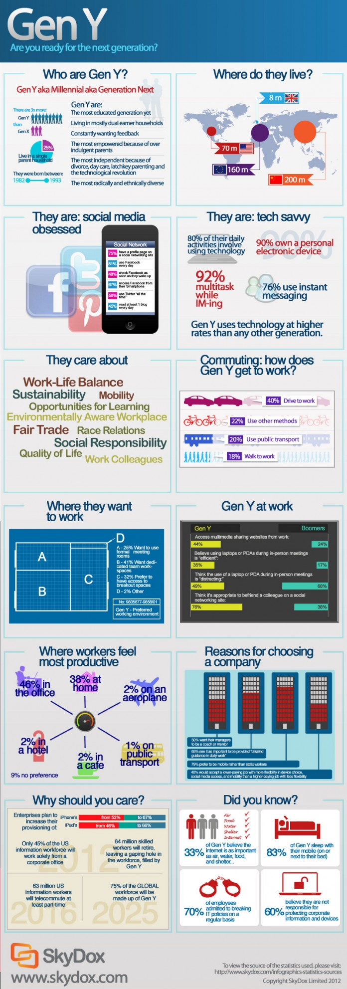 gen y in the workplace Generation y wants work to be fun and flexible because the line between work and life is seamless (in other words, there is no such thing as work-life balance because it's all just one thing) generation y also follows a mantra of working smarter, not harder.