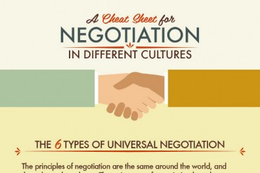 Guide to Cross Cultural Negotiation