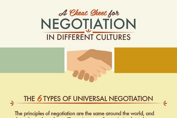 negotiation in cross cultures essay Learn about the components of a cross cultural negotiation process to increase your success in avoiding barriers and failures in the international business arena.