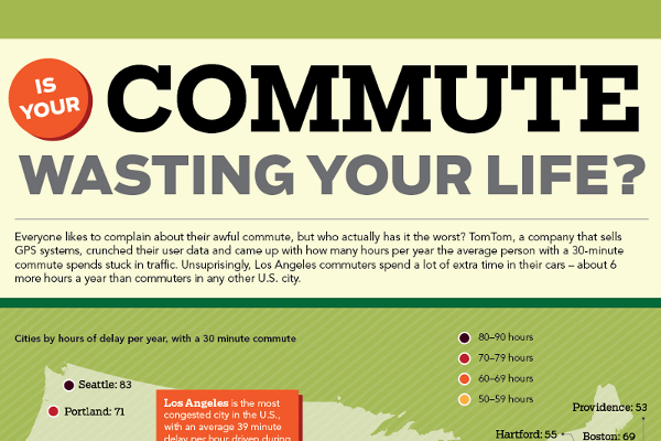 Longest Work Commutes in the United States