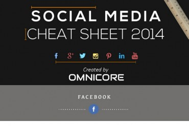Quick Guide to Social Media Graphic Sizes