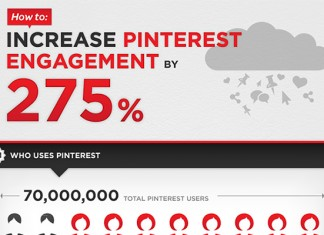 17 Best Pinterest Engagement Tips