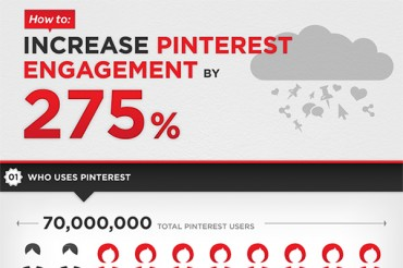 17 Best Pinterest Engagement Tips