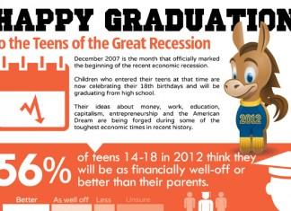 17 Inspirational High School Graduation Card Messages