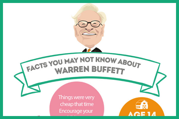 17 Remarkable Facts About Warren Buffett
