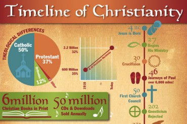17 Shocking Christian Martyr Statistics