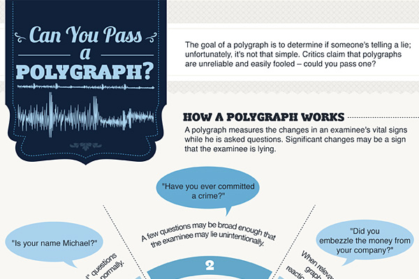 19 Thought Provoking Polygraph Accuracy Statistics