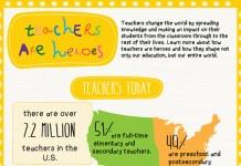 18 Fantastic Thank You Messages for Teachersv