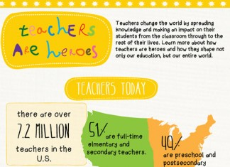 18 Fantastic Thank You Messages for Teachersv