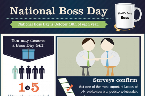 21 Perfect Thank You Messages to Bosses - BrandonGaille com
