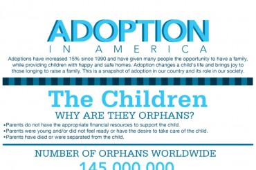 21 Gripping Transracial Adoption Statistics