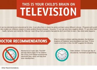21 Interesting Permissive Parenting Statistics