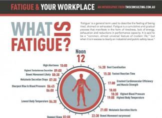 22 Unusual Compassion Fatigue Statistics