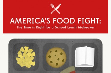 24 Unhealthy School Lunches Statistics