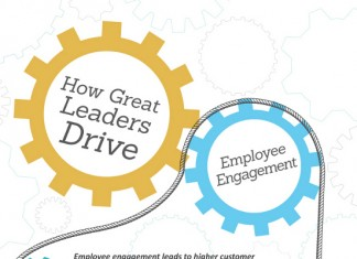 3 Vital Employee Engagement Strategies