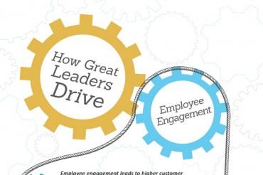3 Vital Employee Engagement Strategies