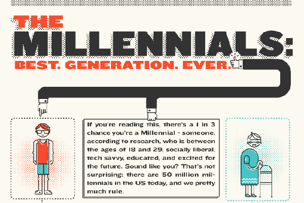 Millennial Quotes Delectable 48 Important Millennial Generation Demographics BrandonGaille