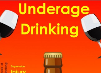 45 Dramatic Underaged Drinking Statistics