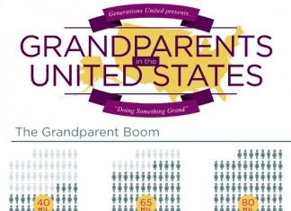 51 Good Congratulations Grandma Messages