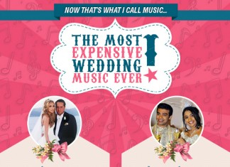 6 Most Expensive Wedding Music Performances