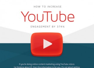 7 Fantastic YouTube Marketing Tips